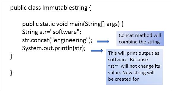 Java Immutability