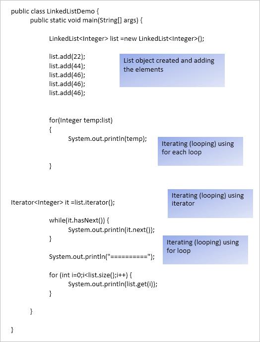 LinkedList Class demo