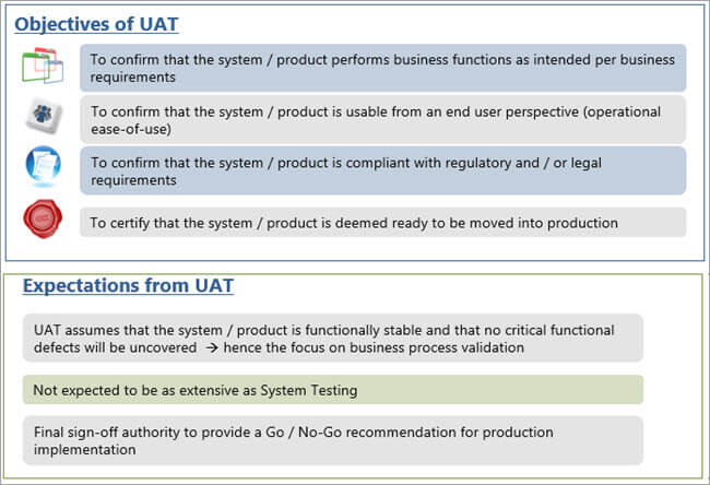 Objectives and Expectation of UAT