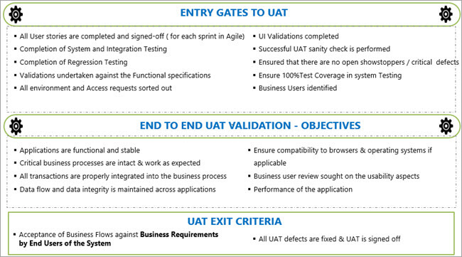 UAT Governance