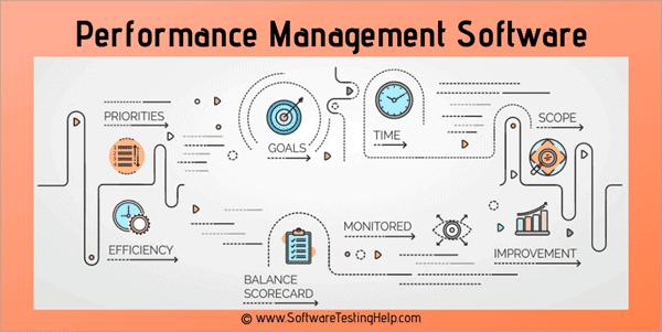 Best Performance Management Software