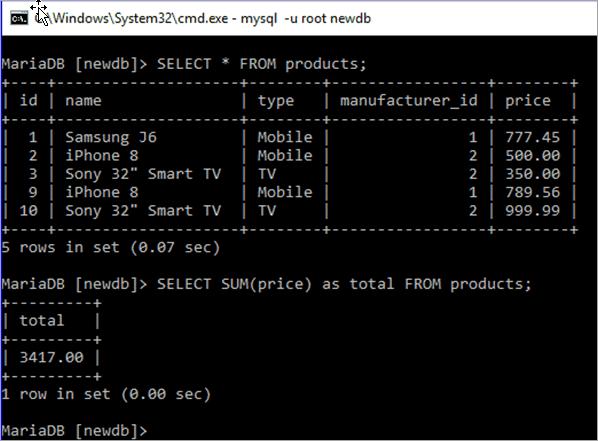 SUM() function in MySQL