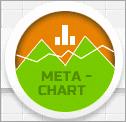 Meta-chart_Logo