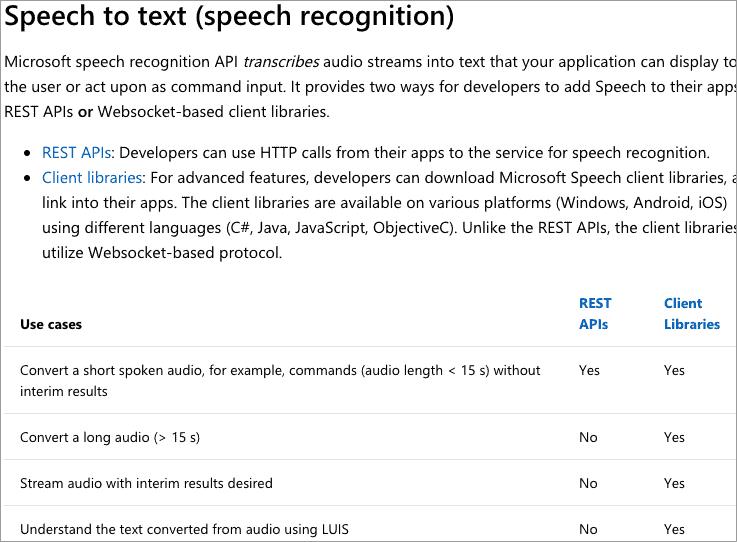 Microsoft Bing Speech API