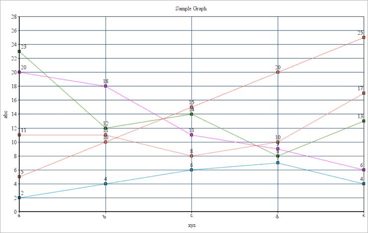 Online ChartTool