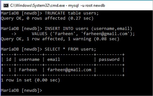 TRUNCATE Command in MySQL