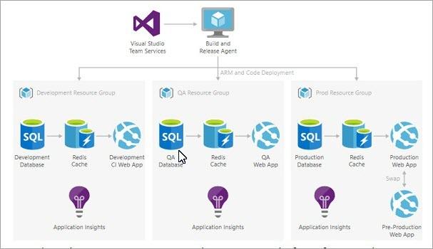 software testing through virtualization