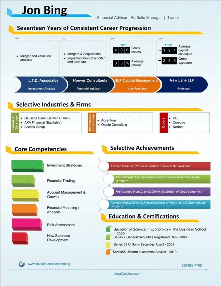 Resume-1-1 Visual Resume Format on for doctors, mba freshers, ojt sample,