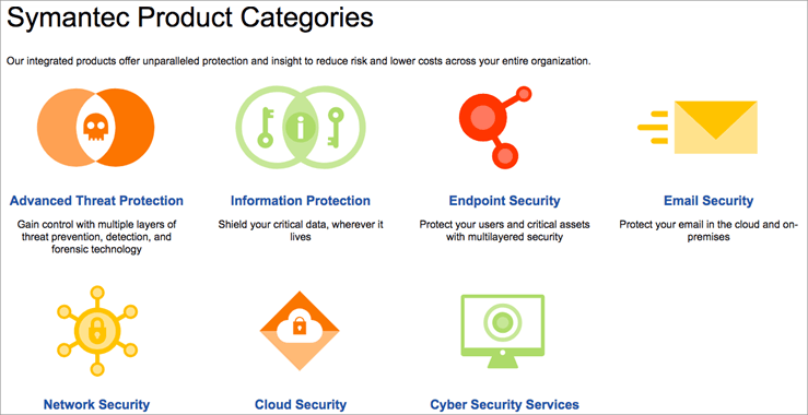 Top 30 Cyber Security Companies In 2019 (Small to Enterprise