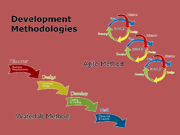 development-methods