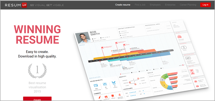 Top 10 Visual Resume Tools And Templates To Create Best