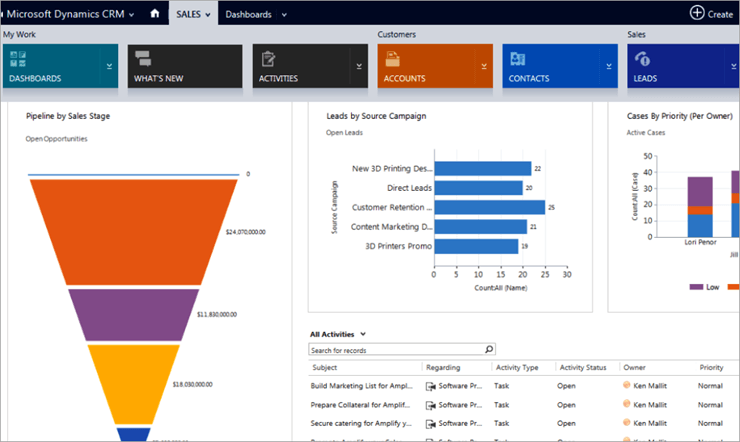 Top 10 Best CRM Software Tools in 2019 (Latest Rankings)