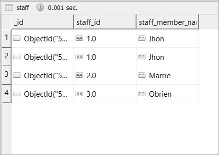Insert Multiple Documents in MongoDB Using Arrays