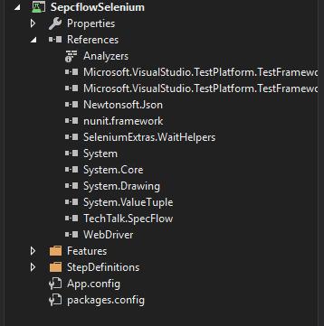 Selenium Specflow-Folder Structure