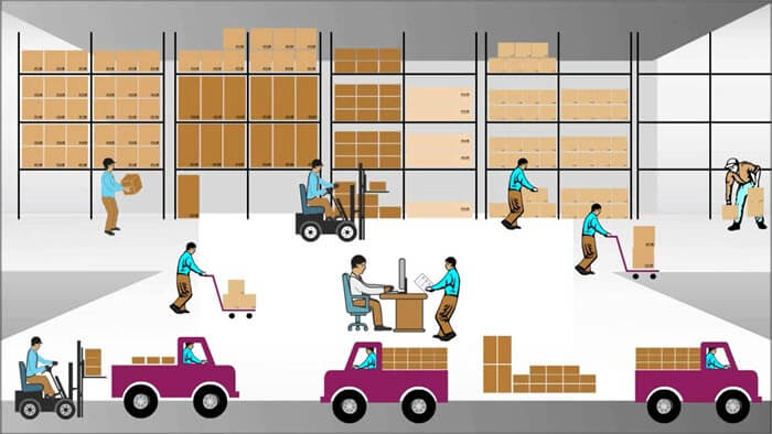 Warehouse Management System - Overview