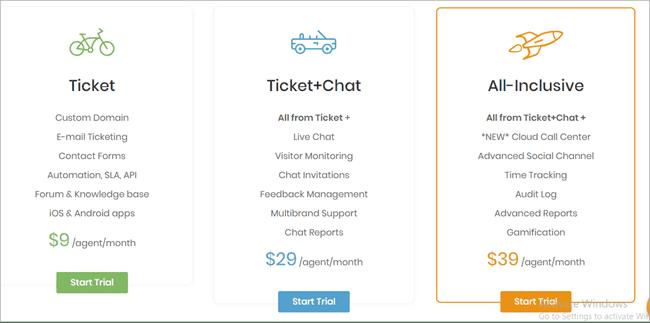 LiveAgent price