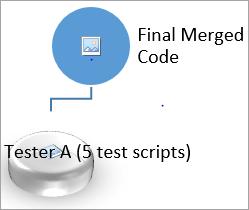 Final merged code