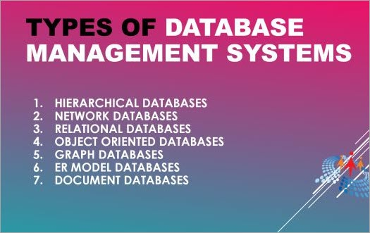 Types of DBMS