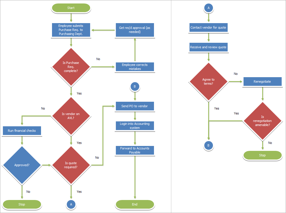 Introduction2_FlowchartMaker (1)
