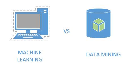 MachineLearningvsDataMining
