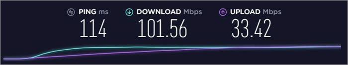 VPN Speed