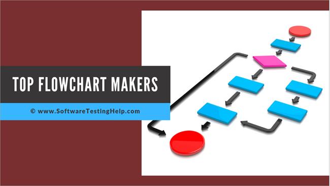 Best Flowchart Maker Software