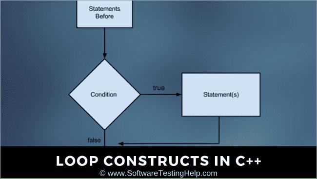 LOOP CONSTRUCTS IN C++1