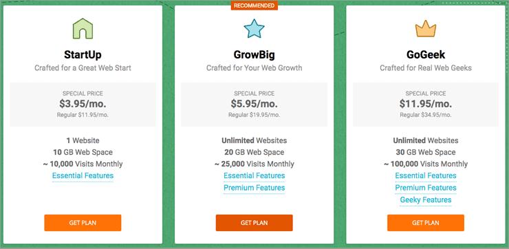 SiteGround_Price