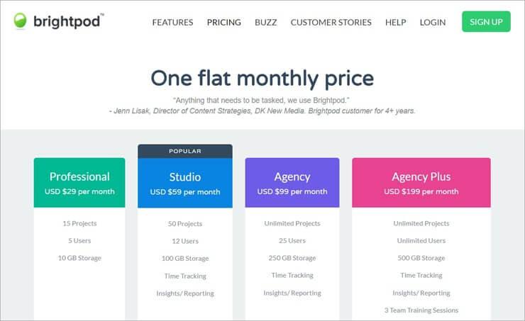 brightpod pricing