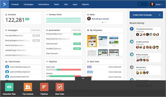 ActiveCampaign dashboard