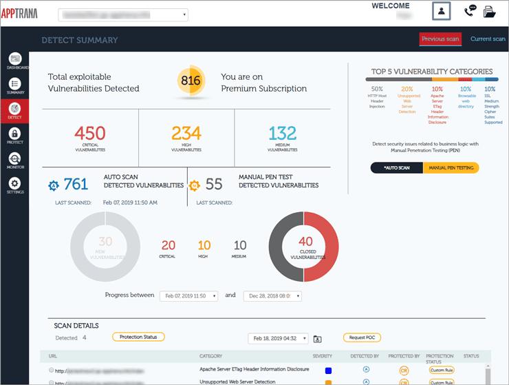 Understanding Risk Profile - Detect Vulnerability
