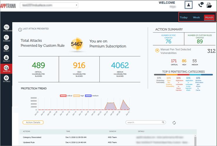 Protection & Monitoring-Monitoring page