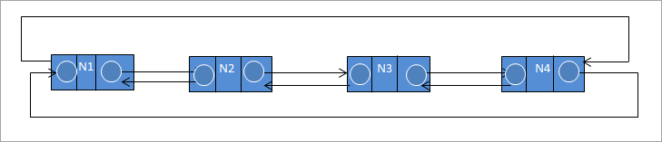 Circular Linked List Data Structure In C++ With Illustration