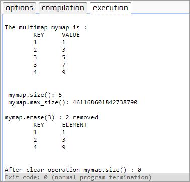Output of multimap mymap