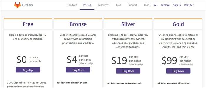 Gitlab pricing