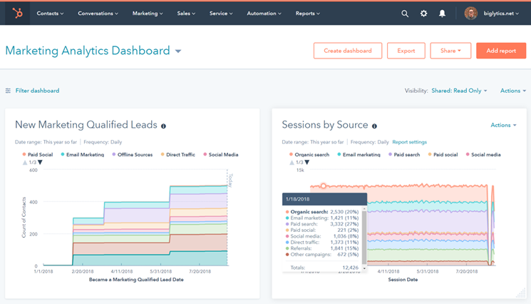 10 BEST Reporting Tools in 2019 For Better Decision Making