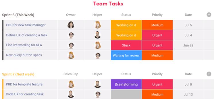 Team task management Monday