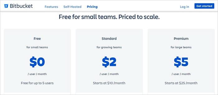 bitbucket pricing