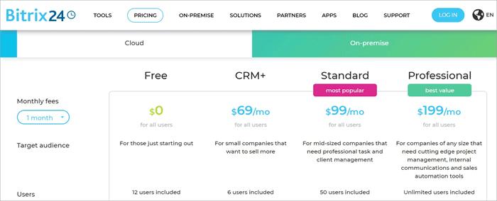bitrix24 pricing