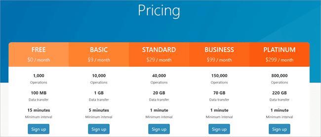 integromat pricing