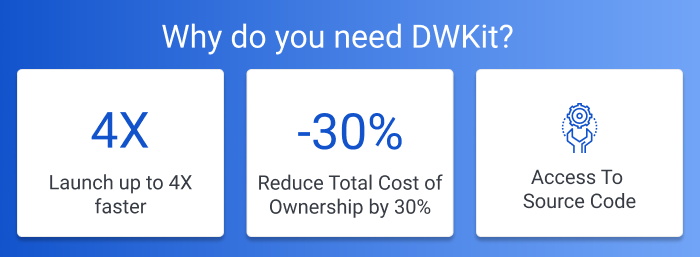 DWKit