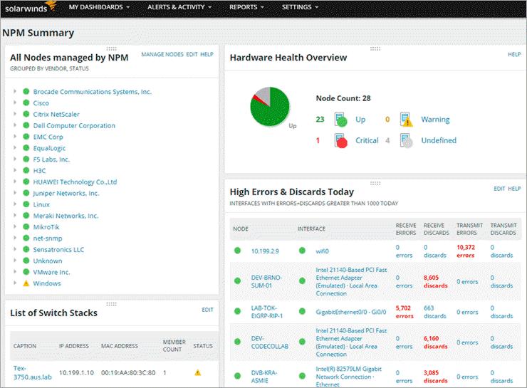 BEST LAN Monitor: Top 10 LAN Network Traffic Monitoring