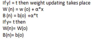 Single Output Perceptron Step 7