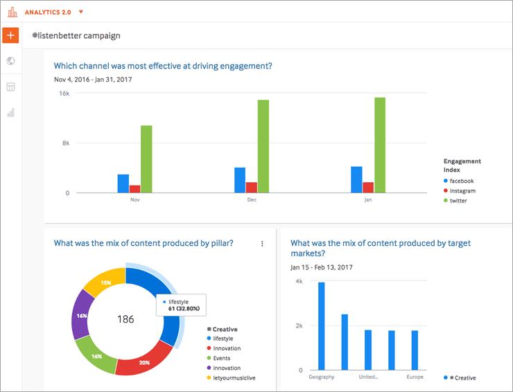 analytics_dashboard