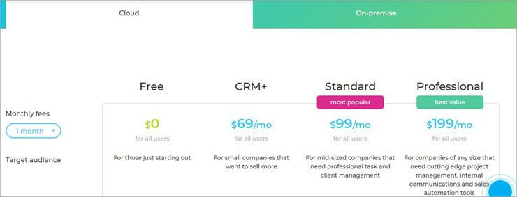 Bitrix24 cloud-pricing