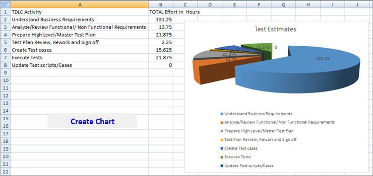 Create Chart Button