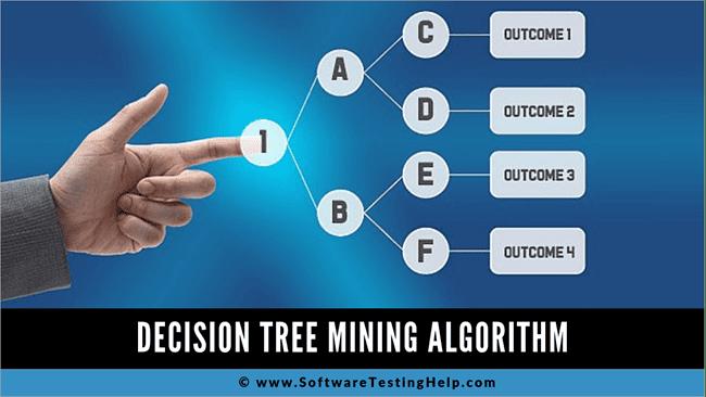Decision Tree Mining Algorithm