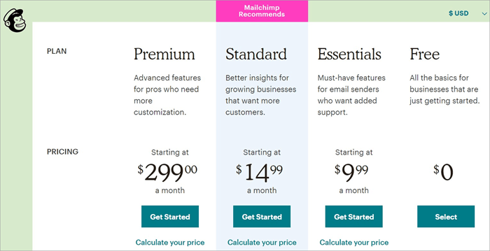 Mailchimp_pricing