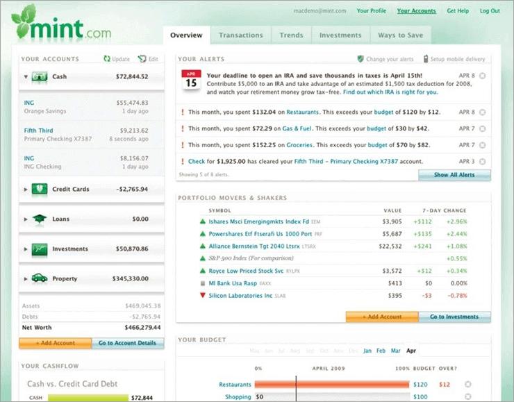 Mint dashboard
