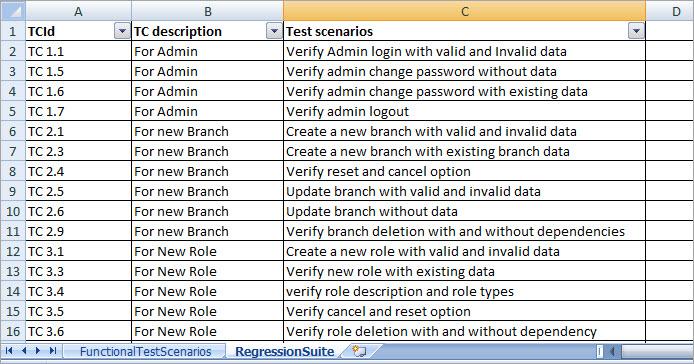RegressionSuite Sheet